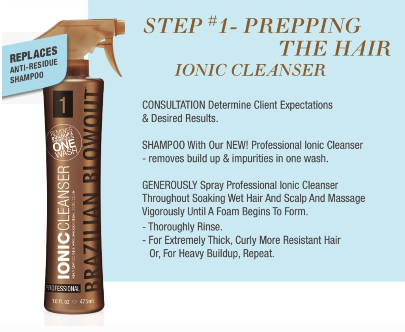 Brazilian Blowout Ionic Cleanser